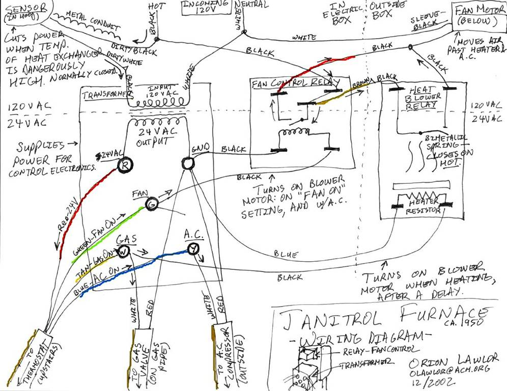 wiring_initial orion's photos portrait mechanical illinois_furnace janitrol thermostat wiring diagram at bakdesigns.co