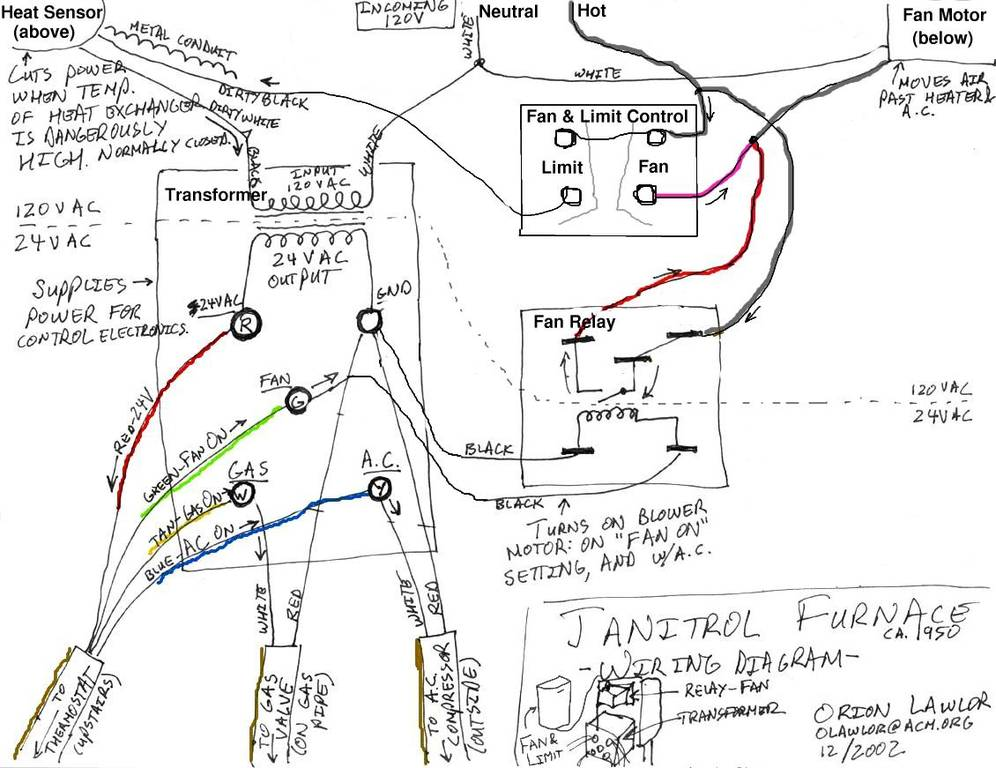 wiring_modern orion's photos portrait mechanical illinois_furnace furnace gas valve wiring diagram at mifinder.co